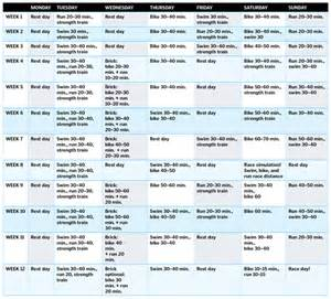 olympic training schedule